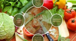 Top 10 Super Foods For Faster Hair Growth
